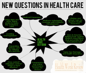 New Questions in Healthcare Reform