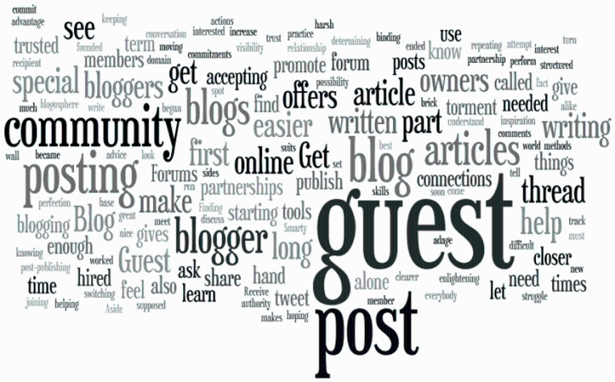Heatbud | Blogging - Top 1o Tips to Follow Before Submit