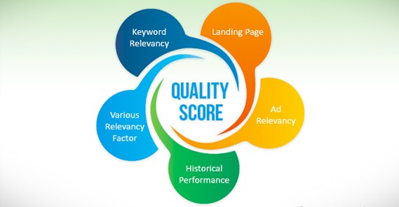 how-to-increase-quality-score