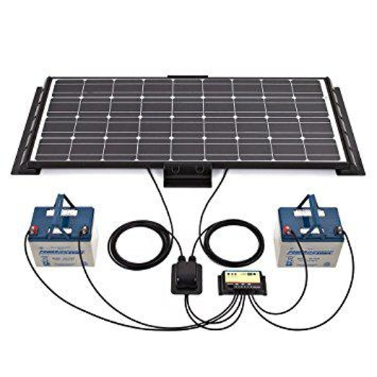 Heatbud | 24 Market Reports - PV Solar Energy Charge Controller Market  -Forecast to 2022