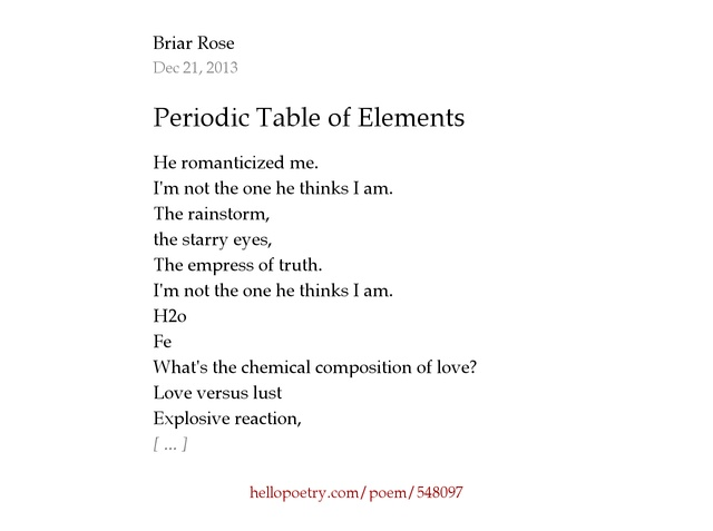 Periodic table of elements by briar rose hello poetry urtaz Choice Image