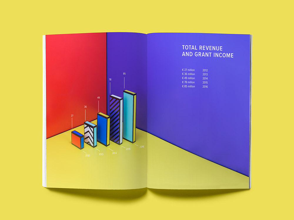 Art & Infographics with Cool Printing Techniques