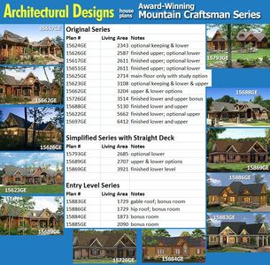 Mountain Home with Great Upper Level - 15688GE thumb - 19