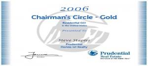 certificate2006