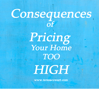 Consequences of Pricing Home Too High