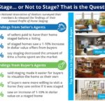 Planning On Selling Your Central Valley Home?  Benefits Of Staging.