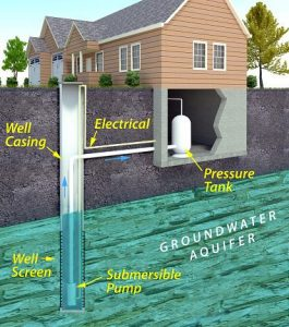 water_well