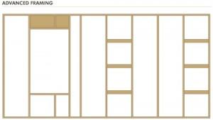 Advanced-Framing-300x169