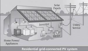 Solar-Panels-300x175
