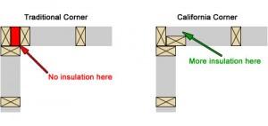 california_corner-300x142