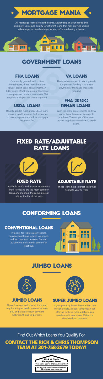 Mortgage comparison sheet from Chris Thompson Team.