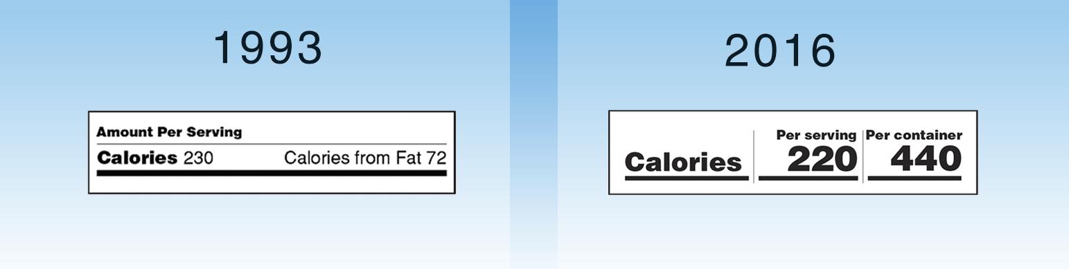 CaloriesFINAL