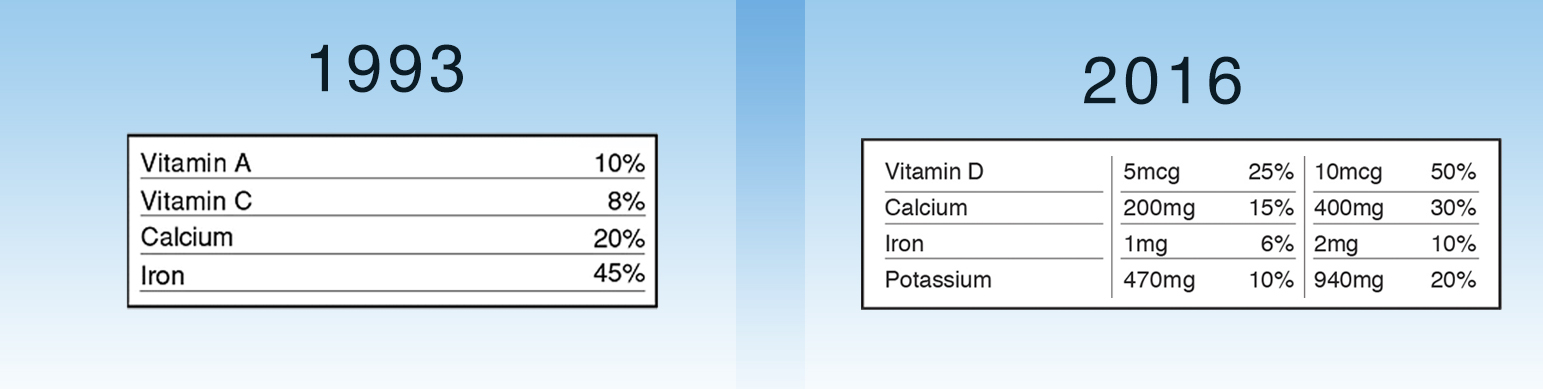 Vitamins & Minerals copy