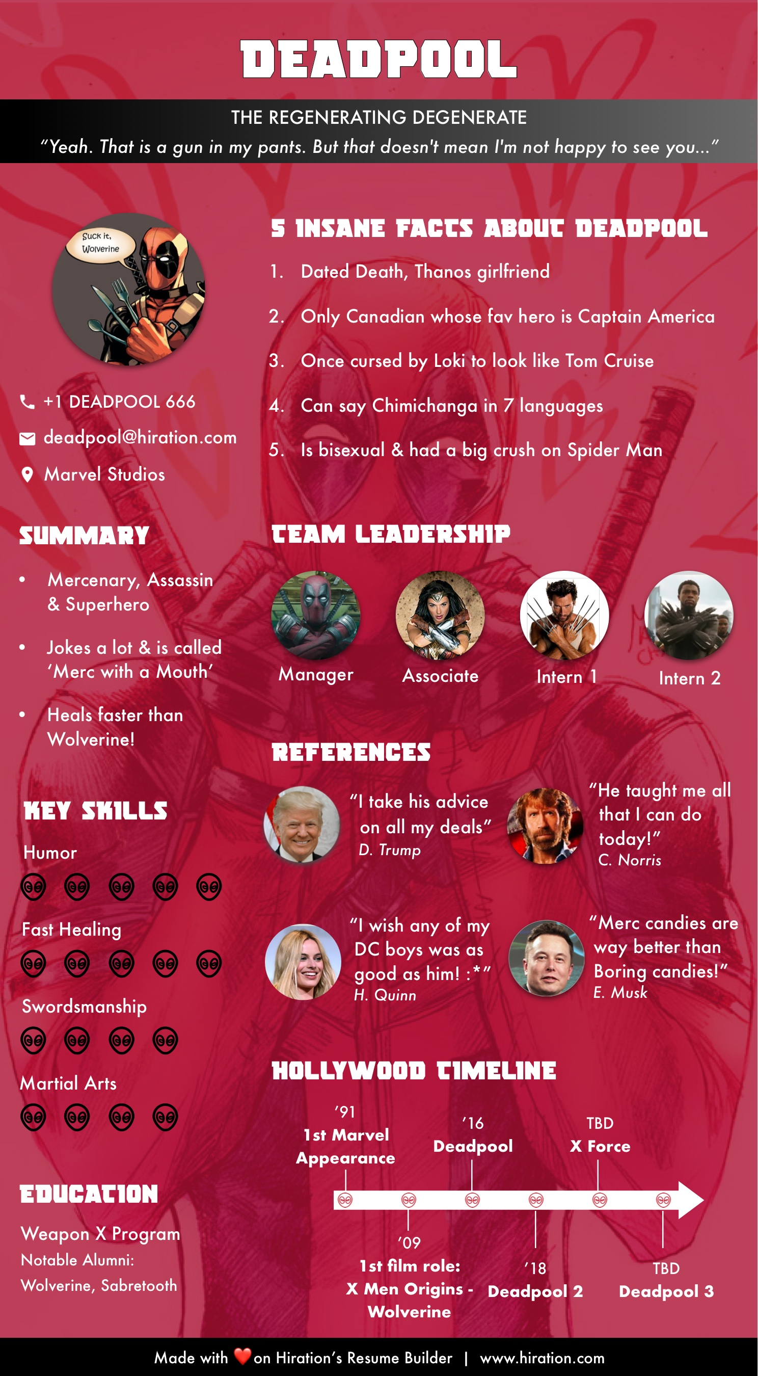 Awesome-Deadpool-Resume-3