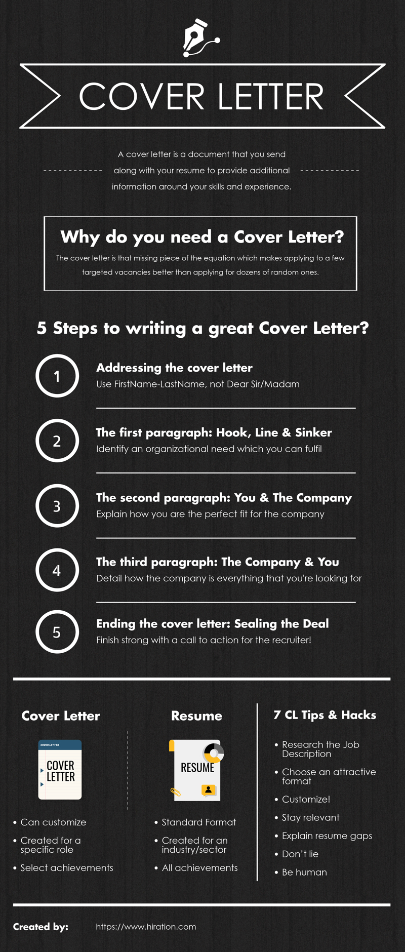 How to write a Cover Letter  2019