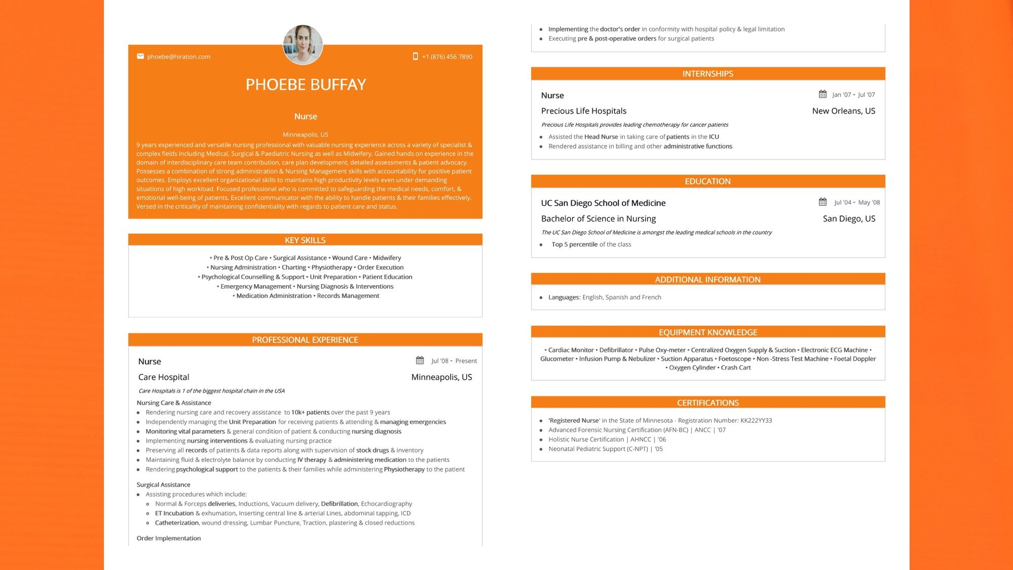 Nursing Resume 2019 Guide To Resumes Samples Examples