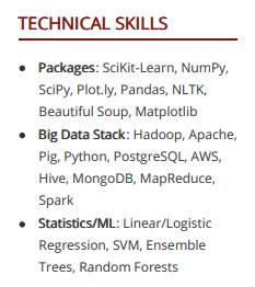 Data_Scientist_Technical_Skills