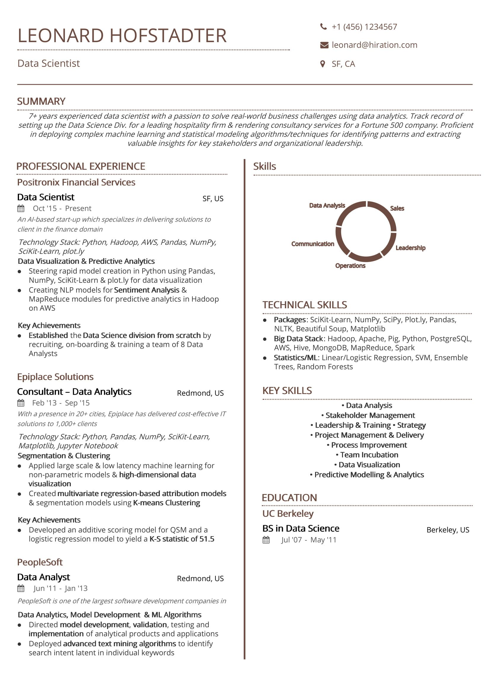 data scientist resume  2019 guide to data science resume  samples