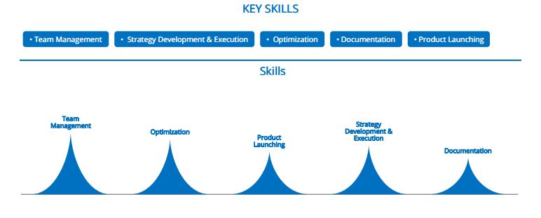 Sales-Key-Skills