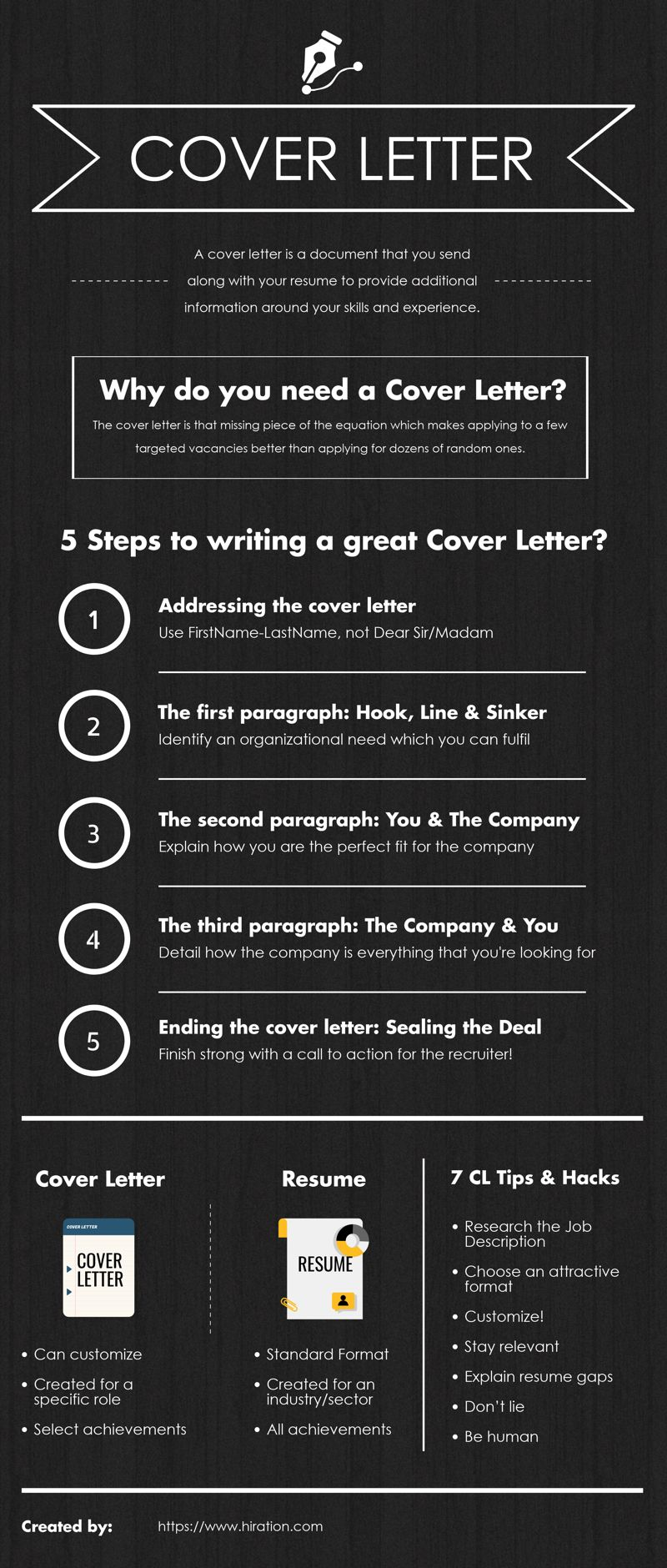 cover-letter-infographic