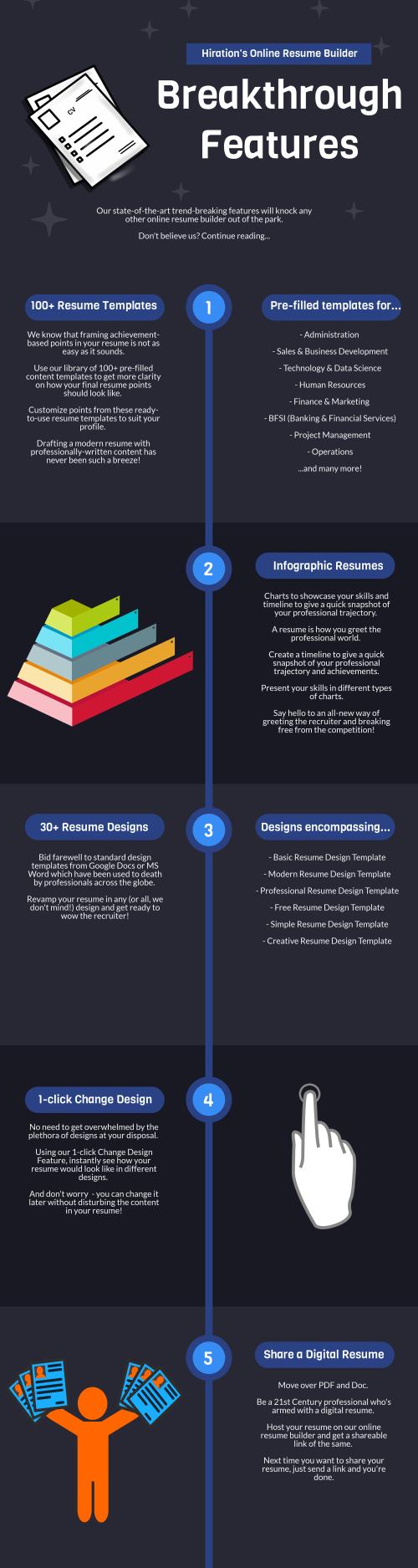 hiration-best-resume-builder-infographic-1