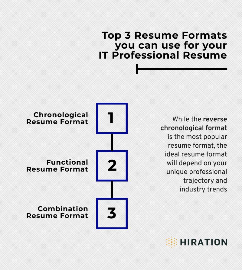 it-professional-resume-format
