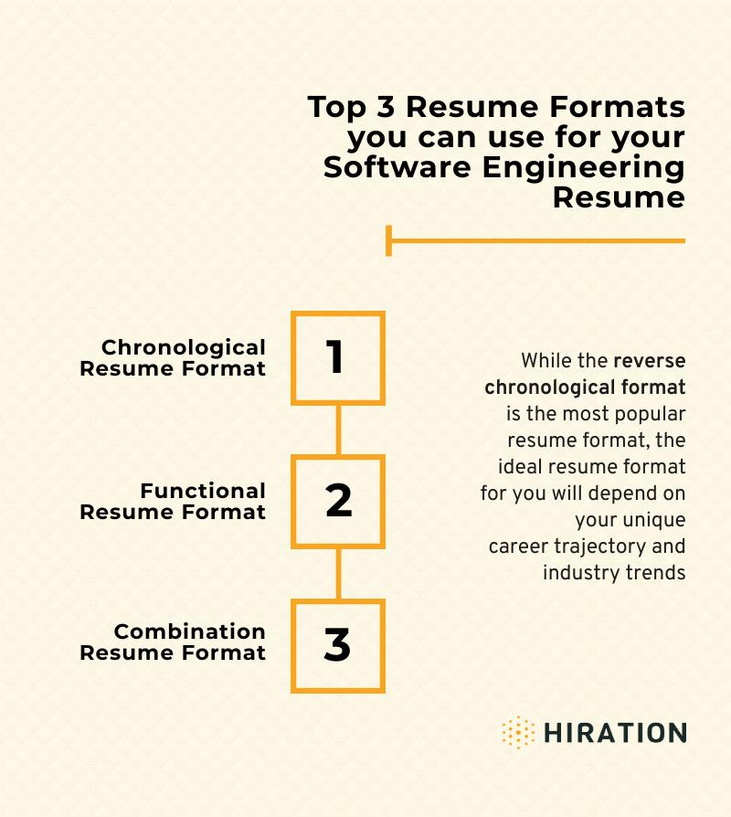 software-engineering-resume-format