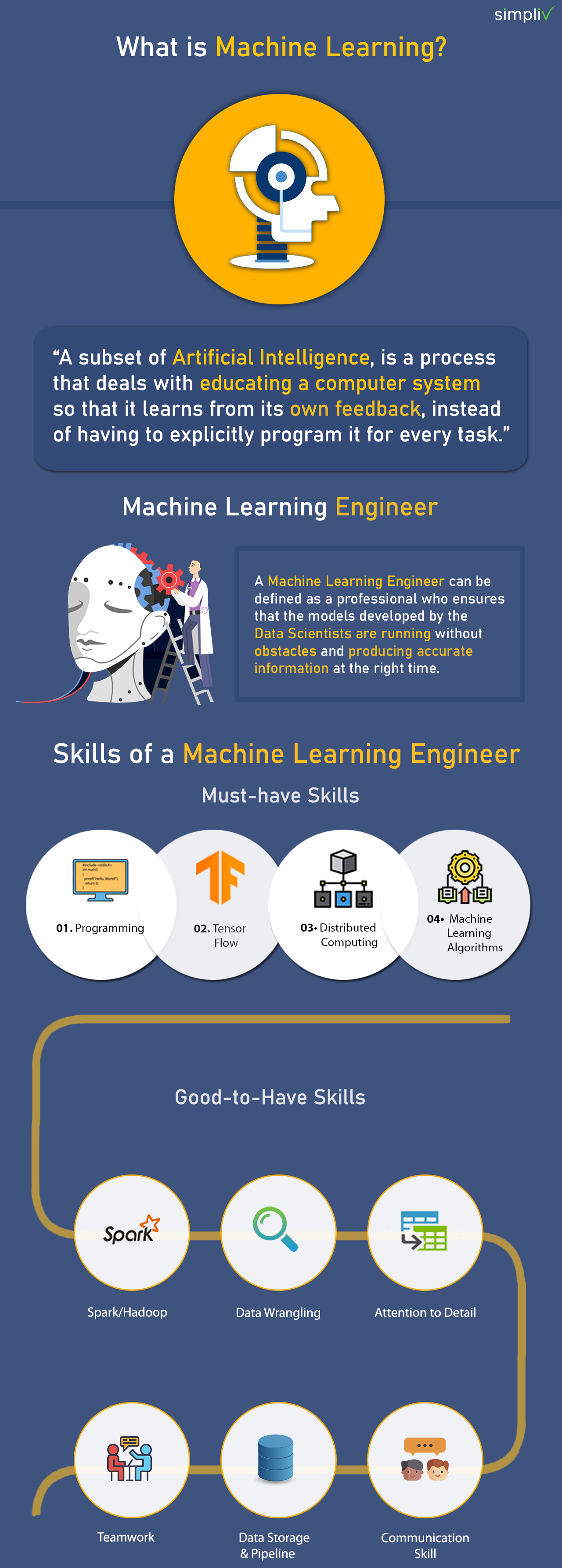 Machine-Learning-Infographic