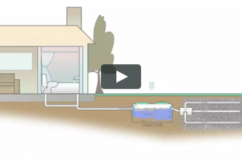 How Does a Septic System Work? | HouseMaster