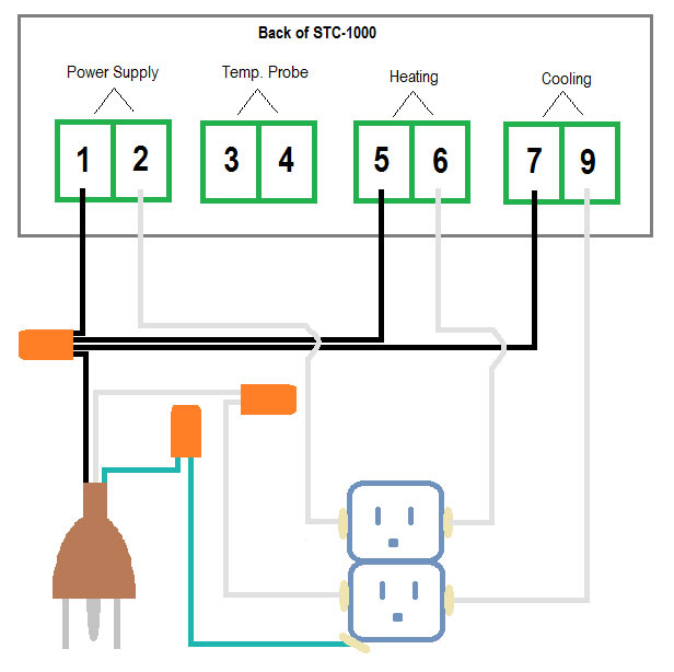 temp_schematic1 how to build a temperature controller american homebrewers controller wire diagram for 3246e2 lift at soozxer.org