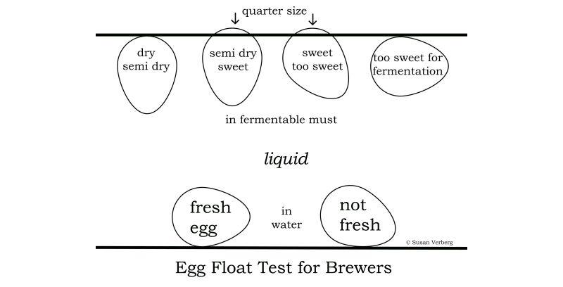 [egg-hydrometer-float-test-smaller-size-800x408]