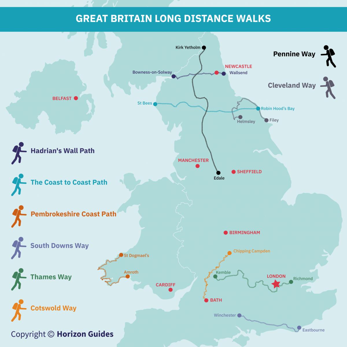 England Walking