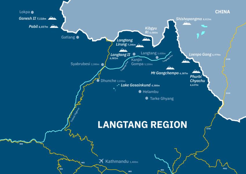 Langtang-Region