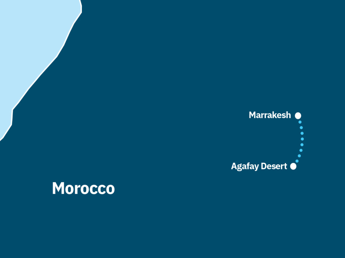 Marrakesh excursions