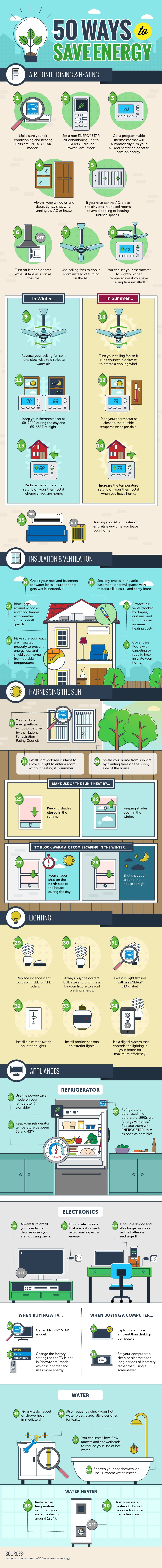 50 Ways to Save Energy