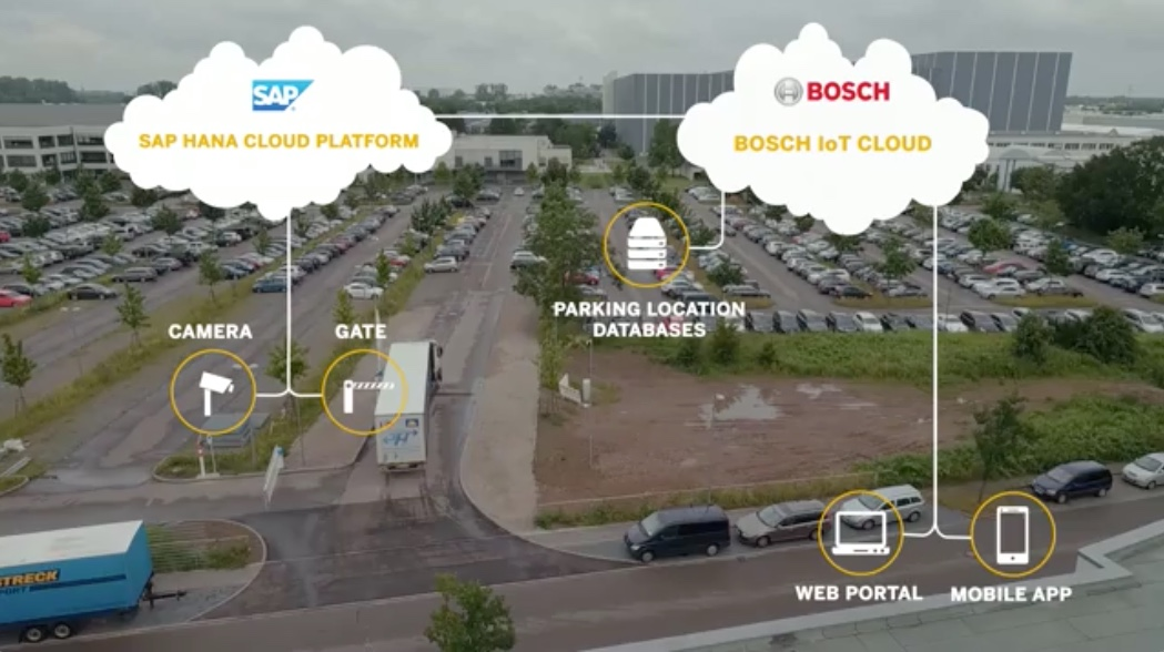 Bosch is providing parking for truckers with SAP IoT.