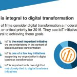 Drive Business Transformation and Outcomes with IoT Infographic