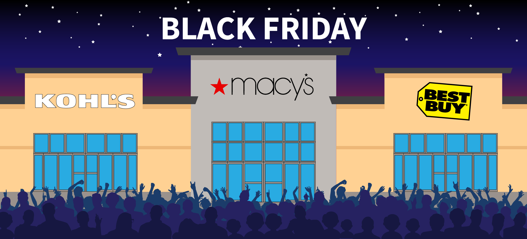 Black Friday Foot Traffic Analysis: How Major Retailers Performed