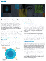 Securing a trillion connected devices