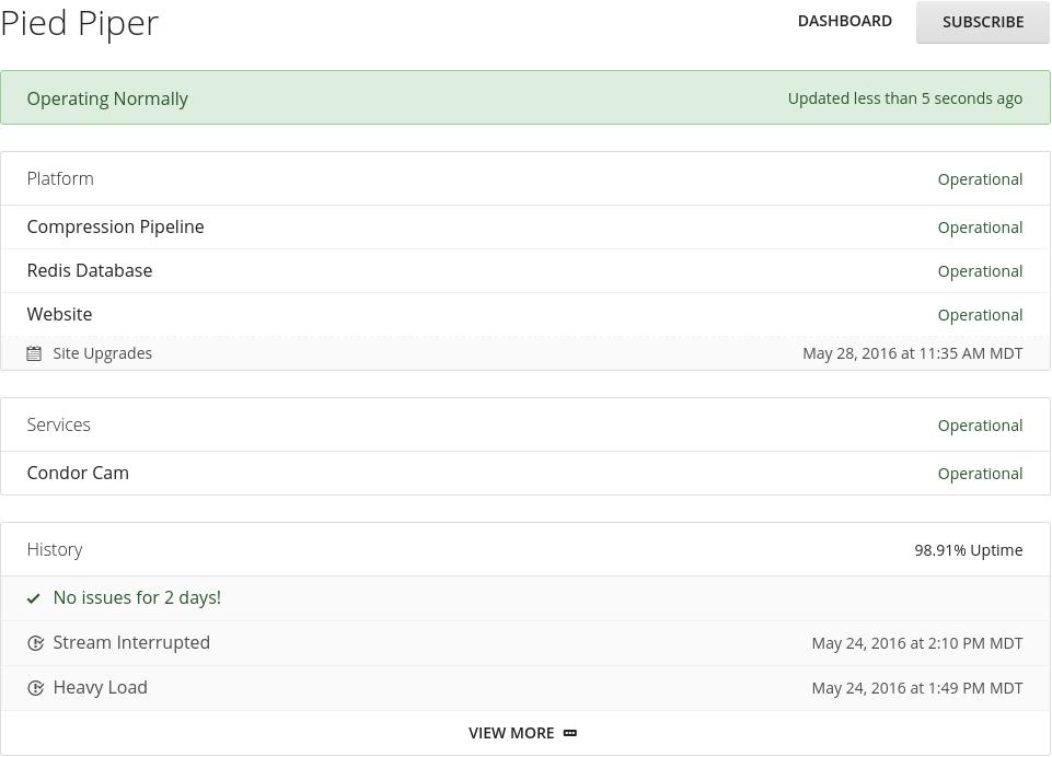 example hund.io status page