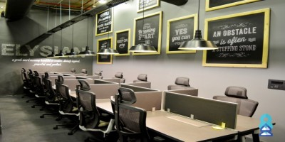 How Does Marketing for Coworking Spaces Help