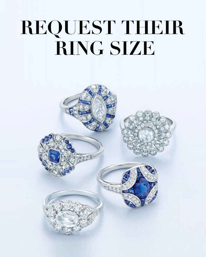 Request Ring Size