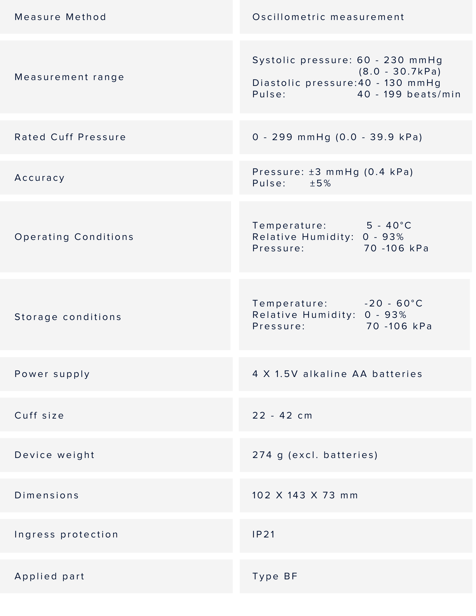 Blood Pressure Cuff Specifications