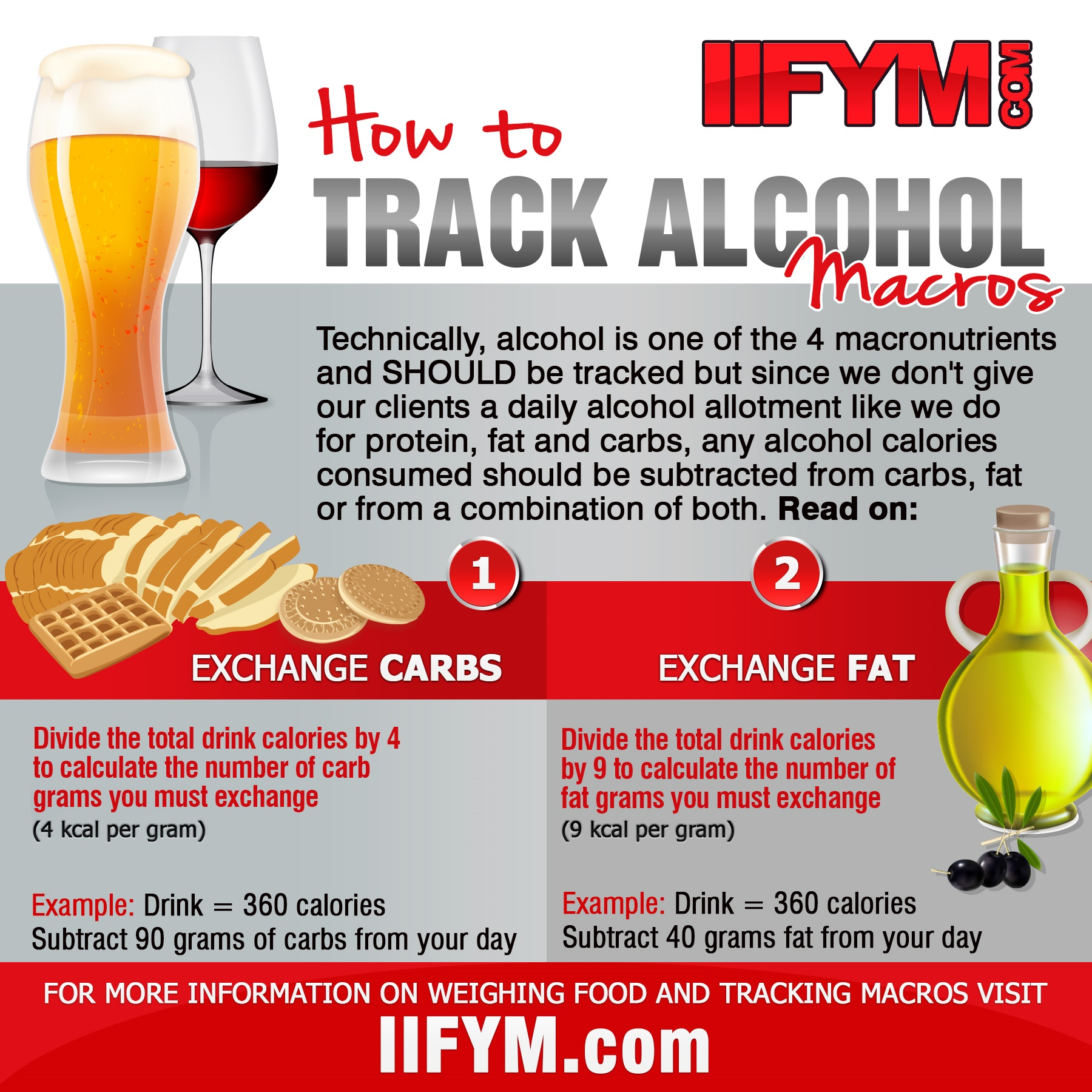 Lowest calorie alcohol how much can you drink before it affects lowest calorie alcohol how much can you drink before it affects your health iifym malvernweather Gallery