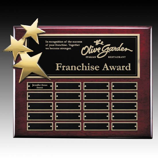 Constellation P/Plaques - Rosewood/Gold 20 Plate