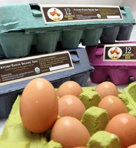 Organic Pastured Local Egg