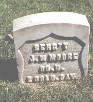 MOORE, J. M. - Pueblo County, Colorado | J. M. MOORE - Colorado Gravestone Photos