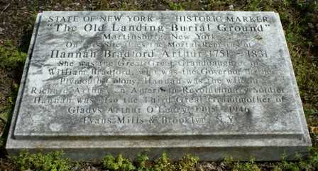VIEW, CEMETERY MARKER - Lewis County, New York | CEMETERY MARKER VIEW - New York Gravestone Photos