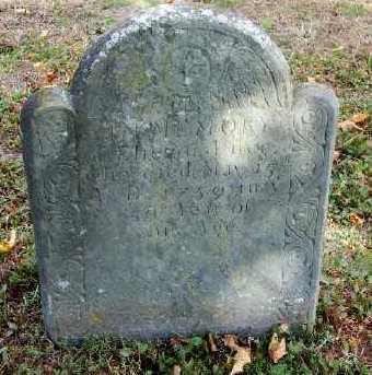 LUCE, ELIEZER - Suffolk County, New York   ELIEZER LUCE - New York Gravestone Photos