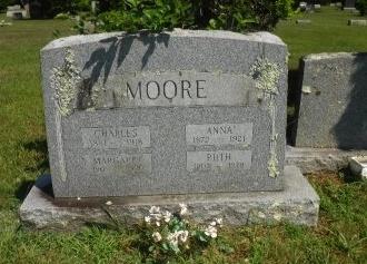 MOORE, CHARLES - Suffolk County, New York | CHARLES MOORE - New York Gravestone Photos